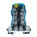 deuter act trail 22 sl back system